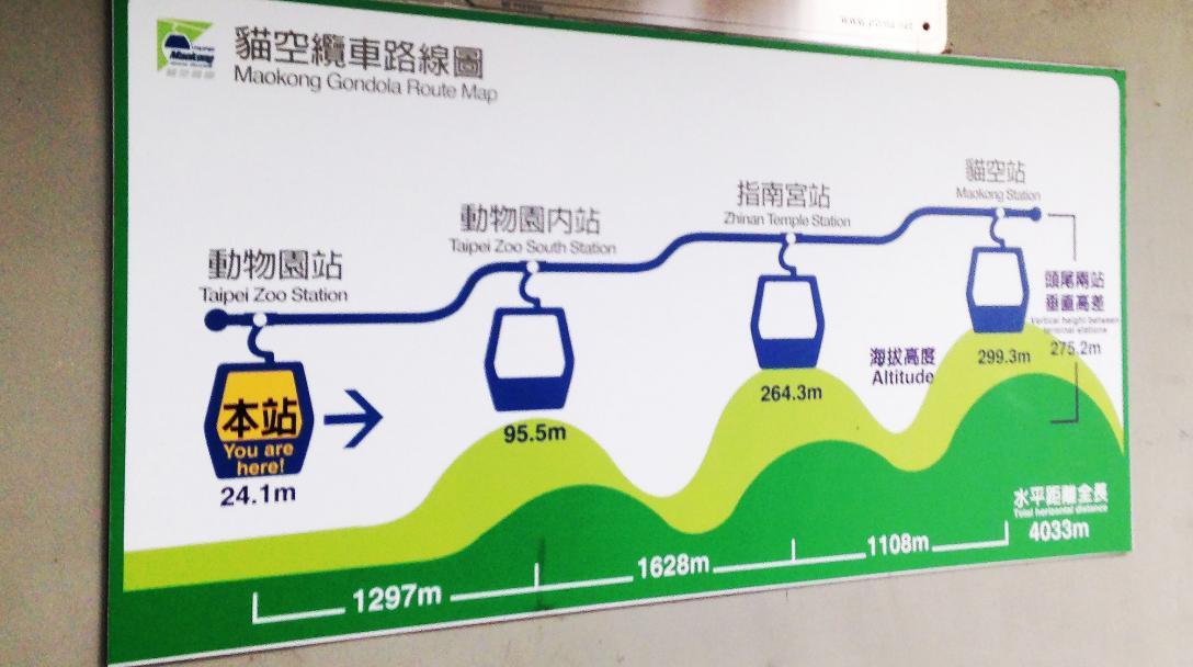 Maokong Gondola Map (貓空纜車地圖)